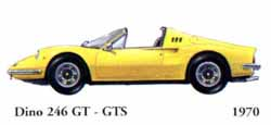 Ferrari Dino 246 GT / 246 GTS 1970