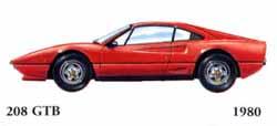 Ferrari 208 GTB 1980