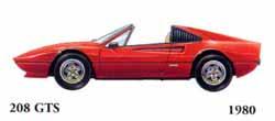 Ferrari 208 GTS 1980