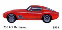 Ferrari 250 GT Berlinetta 1958