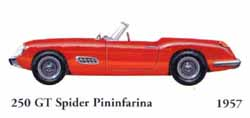 Ferrari 250 GT Spider Pinifarina 1957