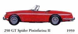 Ferrari 250 GT Spider Pininfarina II 1959
