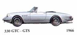 Ferrari 330 GTC / 330 GTS 1966
