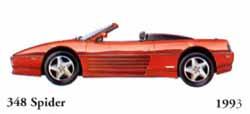 Ferrari 348 Spider 1993