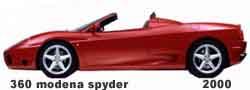 Ferrari 360 Modena Spider 2000