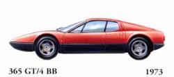 Ferrari 365 GT/4 BB 1973