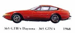 Ferrari 365 GTB/4 Daytona / 365 GTS/4 1968