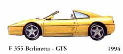 Ferrari F355 Berlinetta / F355 GTS 1984