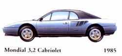 Ferrari Mondial 3.2 Cabriolet 1985