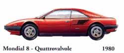 Ferrari Mondial 8 Quattrovalvole 1980