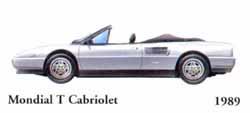 Ferrari Mondial T Cabriolet 1989