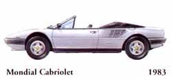 Ferrari Mondial Cabriolet 1983